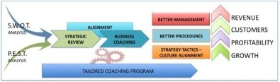 tailored program graphic